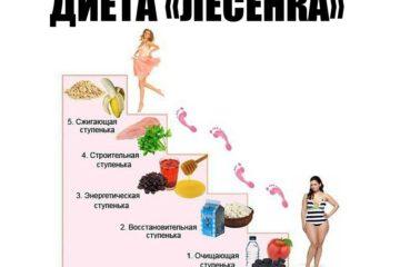 Диета лесенка в борьбе с лишним весом