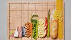 гликемический индекс продуктов питания полная таблица